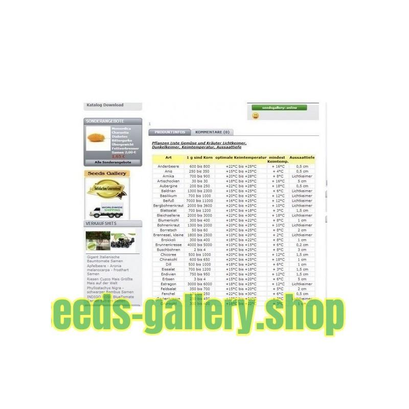 Lista de plantas, luz germinators, escuro germinator